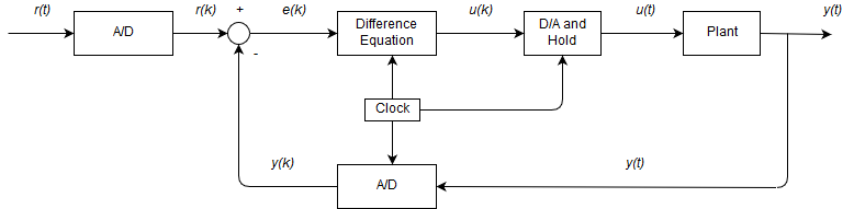 Untitled%20Diagram%281%29.png